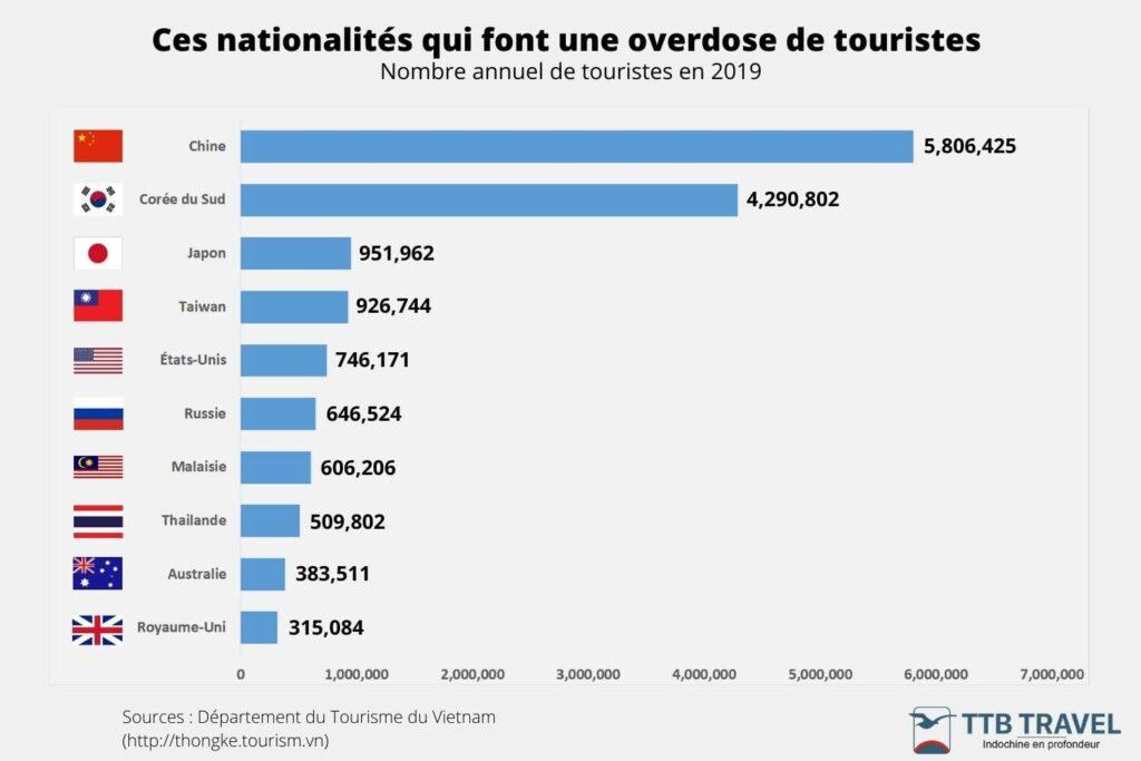 histoire tourisme de masse - 8