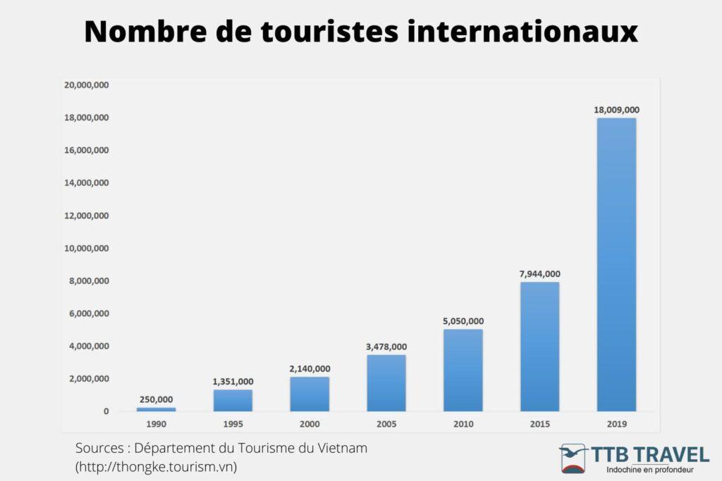 histoire tourisme de masse - 5